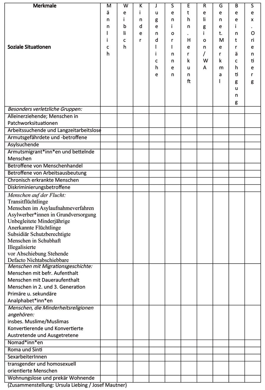 Menschenrechte und Partizipation_Text_Buch-8